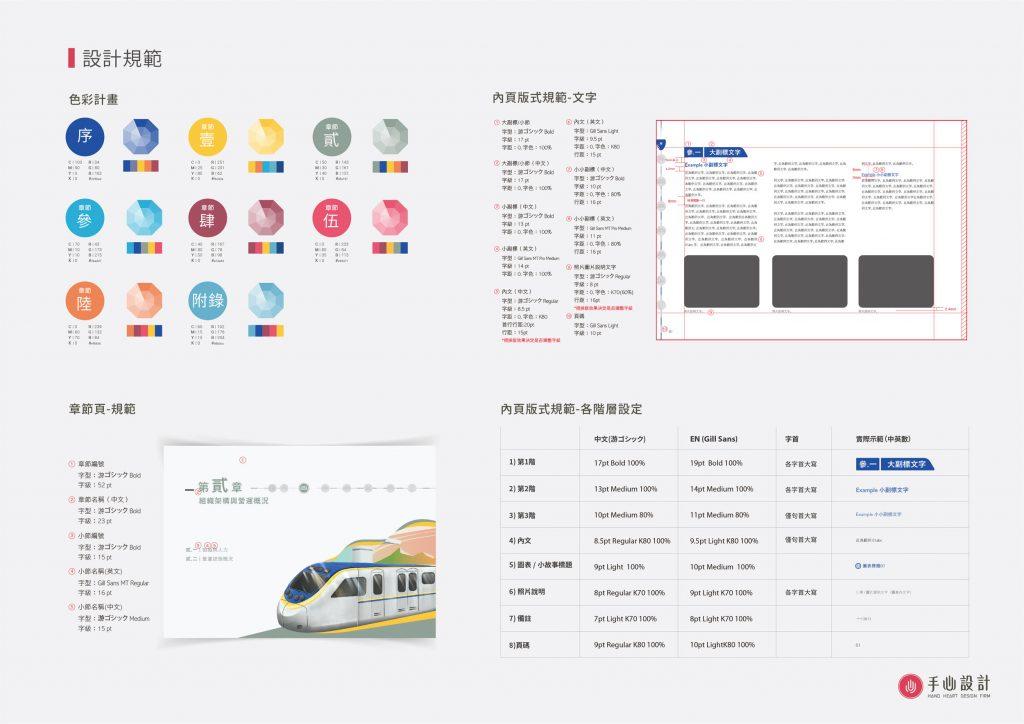 插畫設計 CSR設計_2018台灣鐵路年鑑_手心設計_7