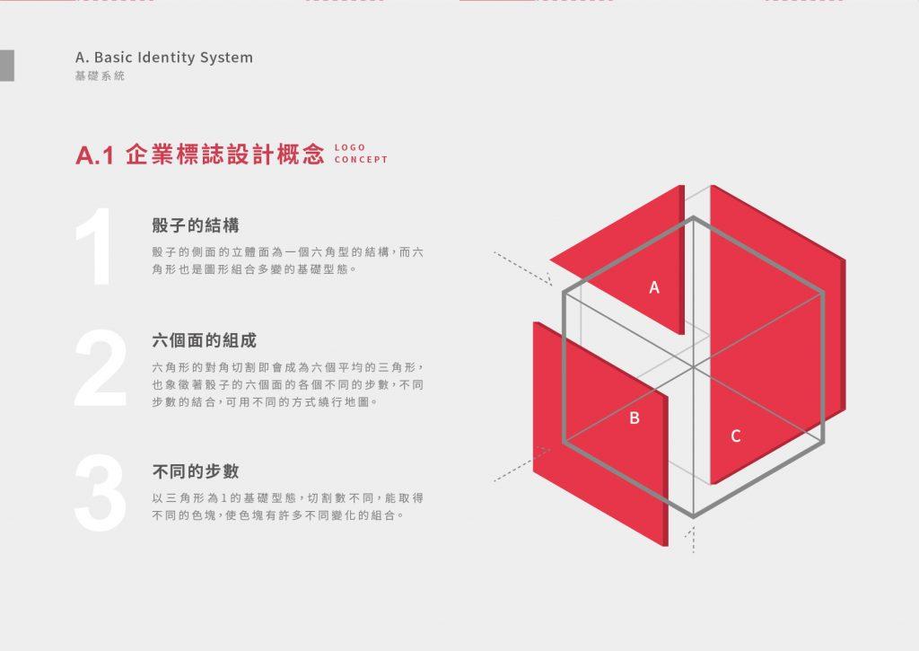 CIS企業識別系統設計_瘋桌遊_品牌識別設計_設計_手心設計_02