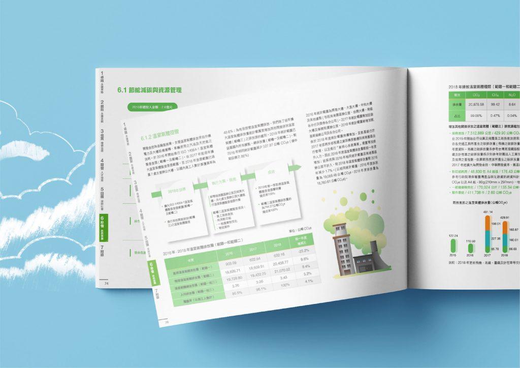 CSR設計_中華開發金控_企業社會責任報告書_手心設計_04