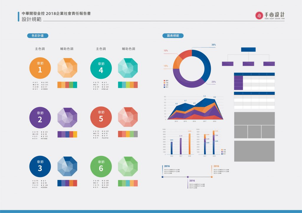 CSR設計_中華開發金控_企業社會責任報告書_手心設計_08