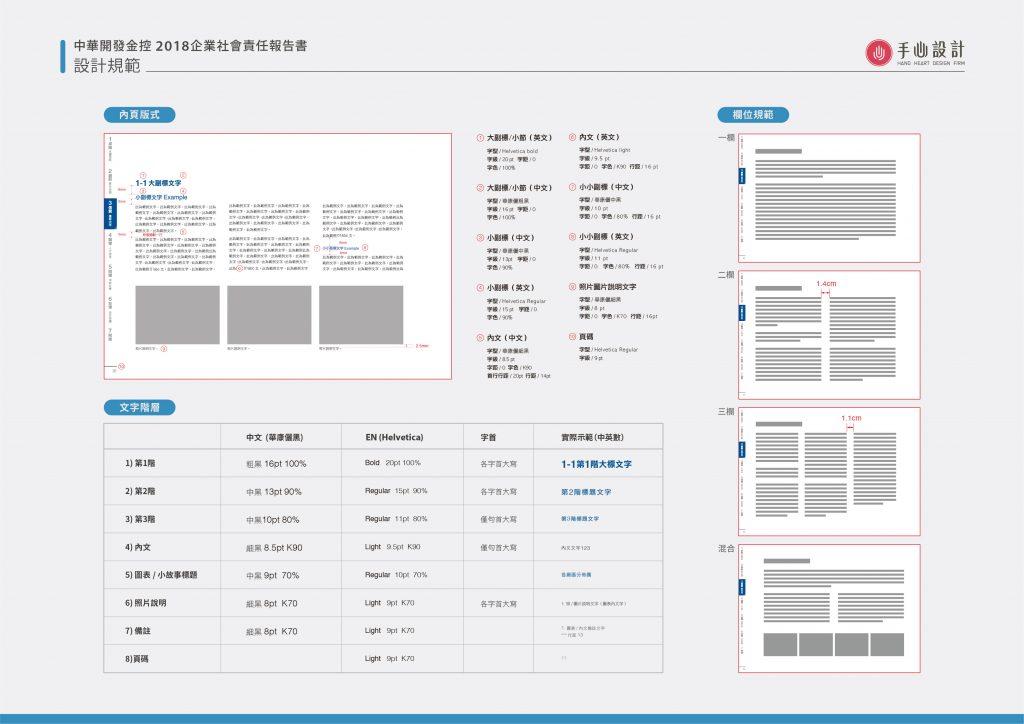 CSR設計_中華開發金控_企業社會責任報告書_手心設計_09