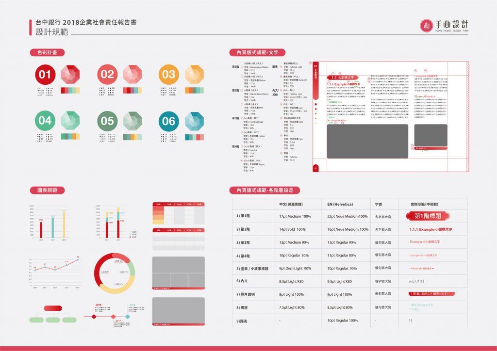 CSR設計_台中銀行企業社會責任報告書_手心設計_9