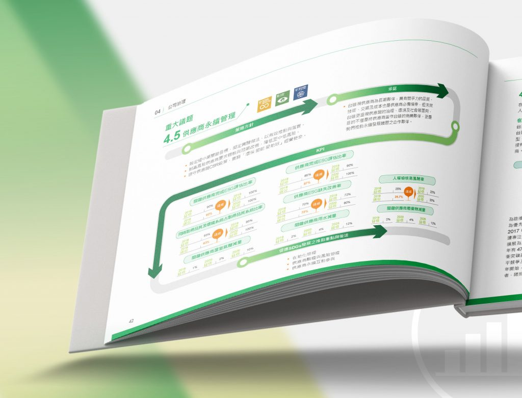 CSR設計_台達電2018企業社會責任報告書_手心設計_5