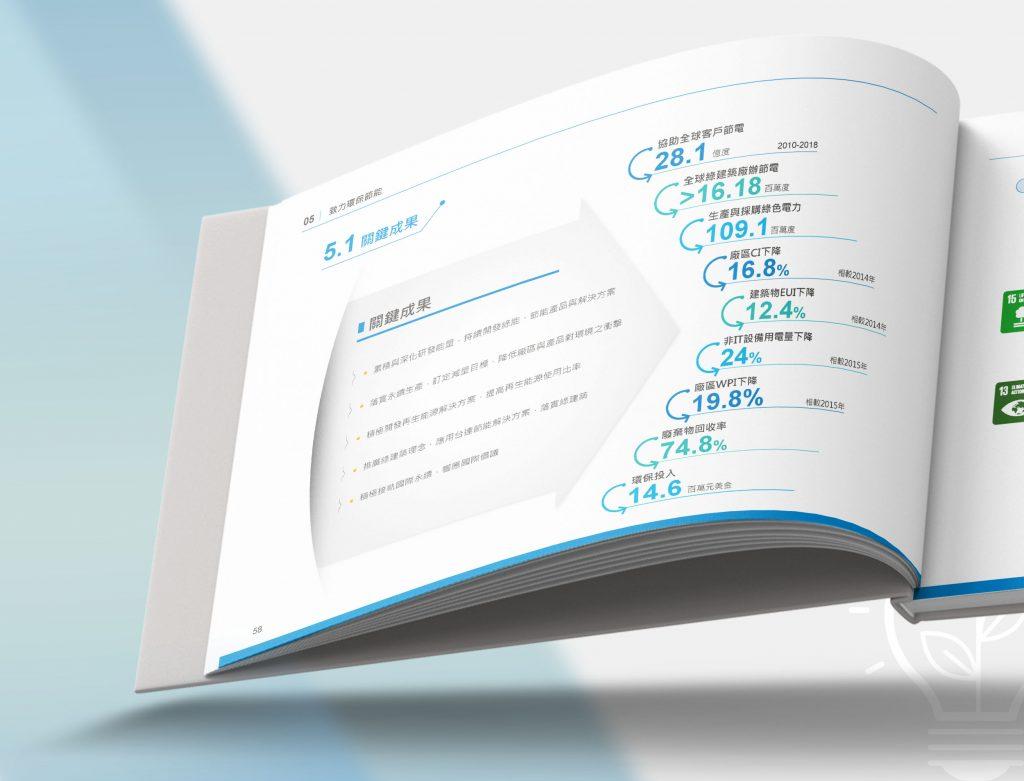CSR設計_台達電2018企業社會責任報告書_手心設計_6