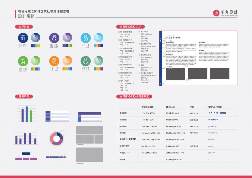 CSR設計_瑞儀光電2018企業社會責任報告書_手心設計_4