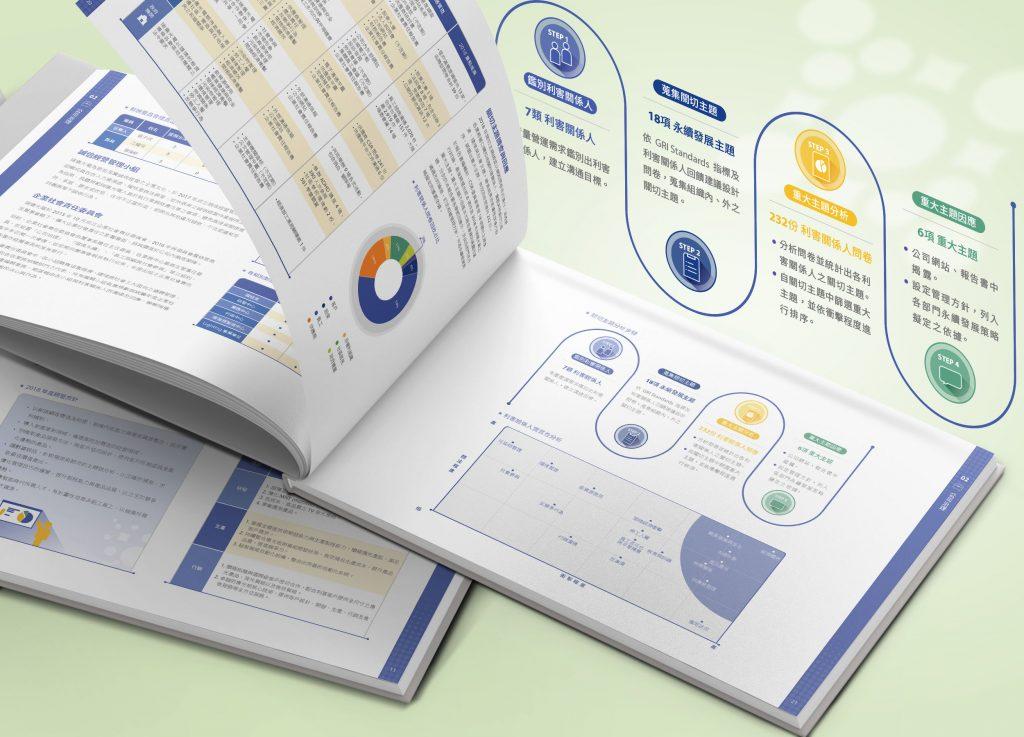 CSR設計_瑞儀光電2018企業社會責任報告書_手心設計_9
