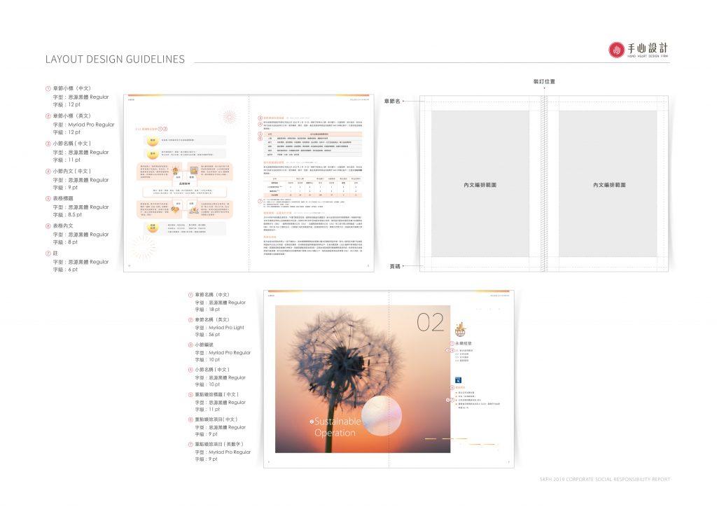 200812 新光金控.CSR.企業社會責任報告書_手心設計_10