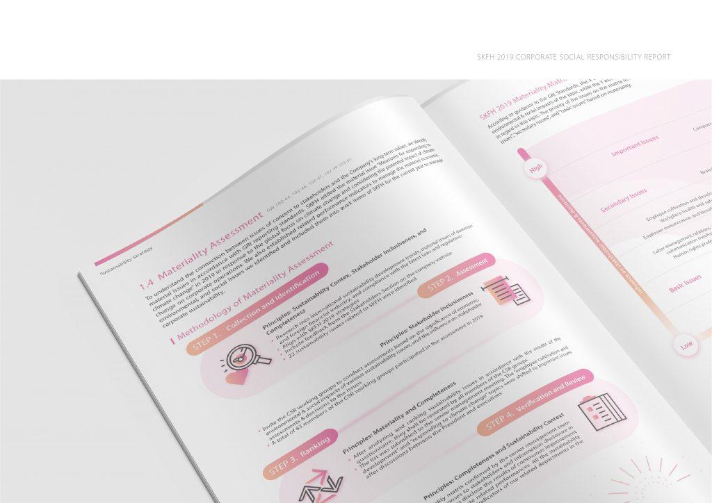 200812 新光金控.CSR.企業社會責任報告書_手心設計_4